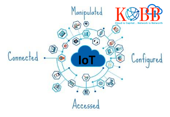 Internet of Things | IOT Solutions & Service Providers | Kobb Technology