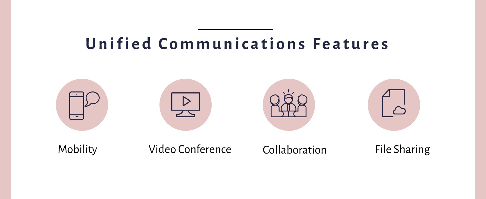 Unified Communications and Collaboration Solution For SMBs and Startups