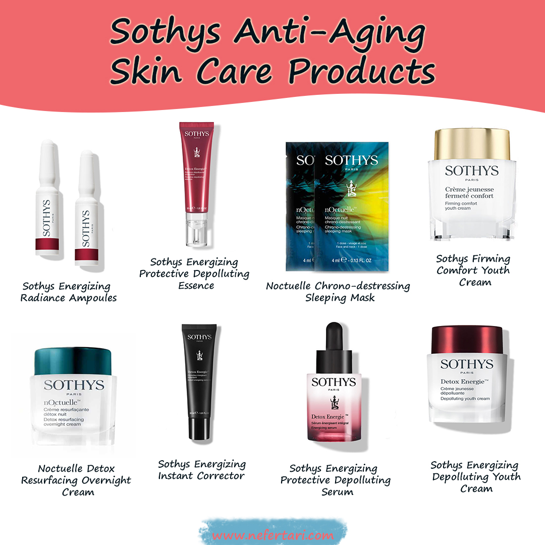 Sothys Anti-Aging Products
