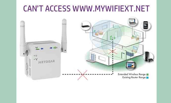Can't Access Mywifiext.net | Netgear Extender Setup