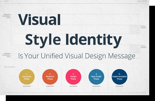Create Brand Identity - Search Create Brand Identity | Monarch Web World