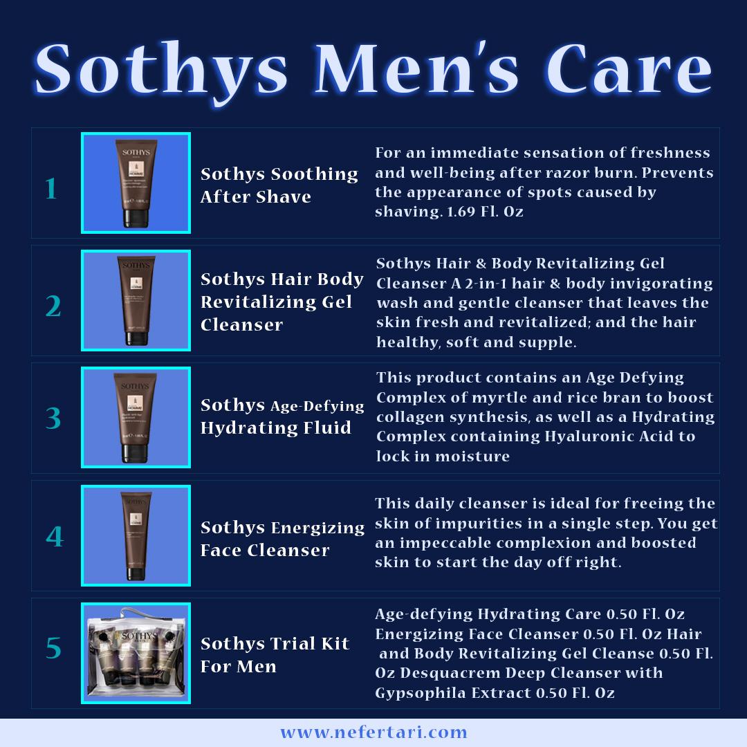 Sothys Men's Care