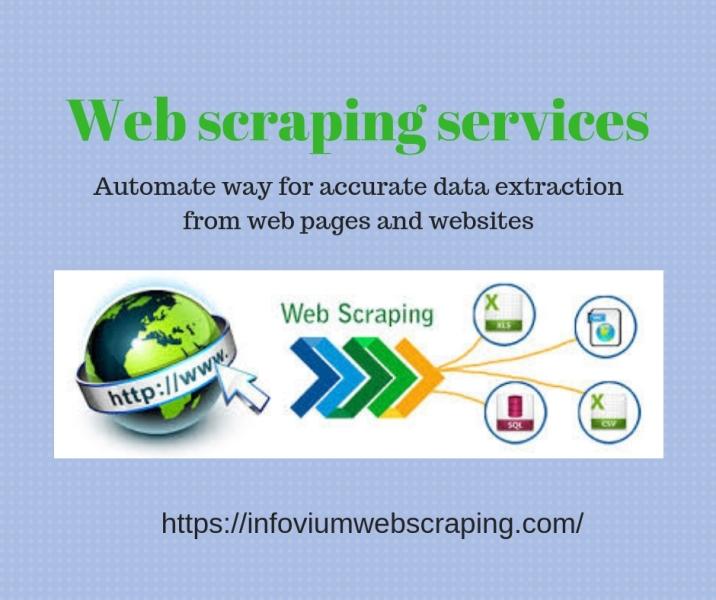 Web Scraping Real Estate Data – Infovium Web Scraping Services