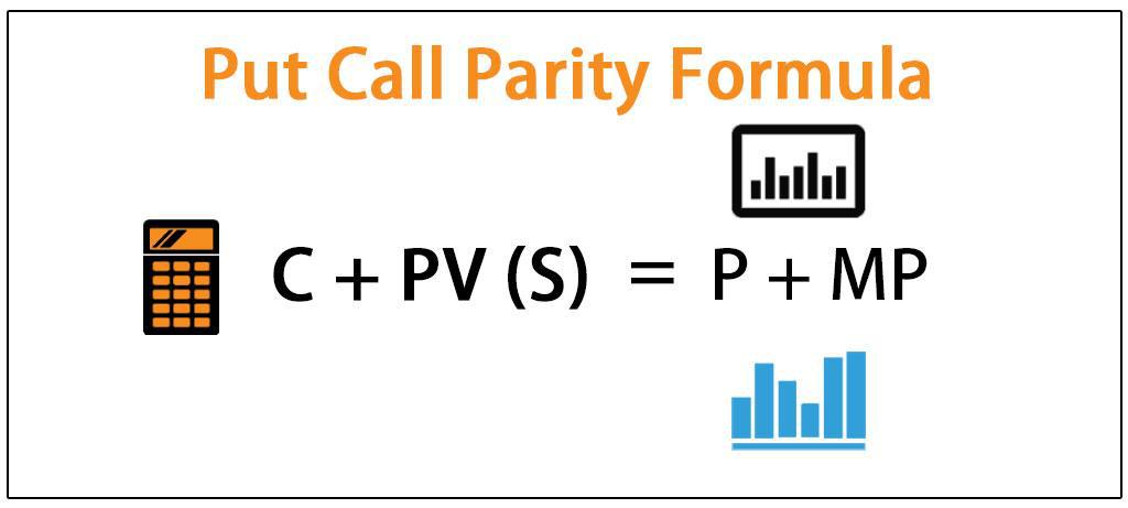 Put Call Parity- Formula, Equation, Arbitrage,Theorem (Full Guide)