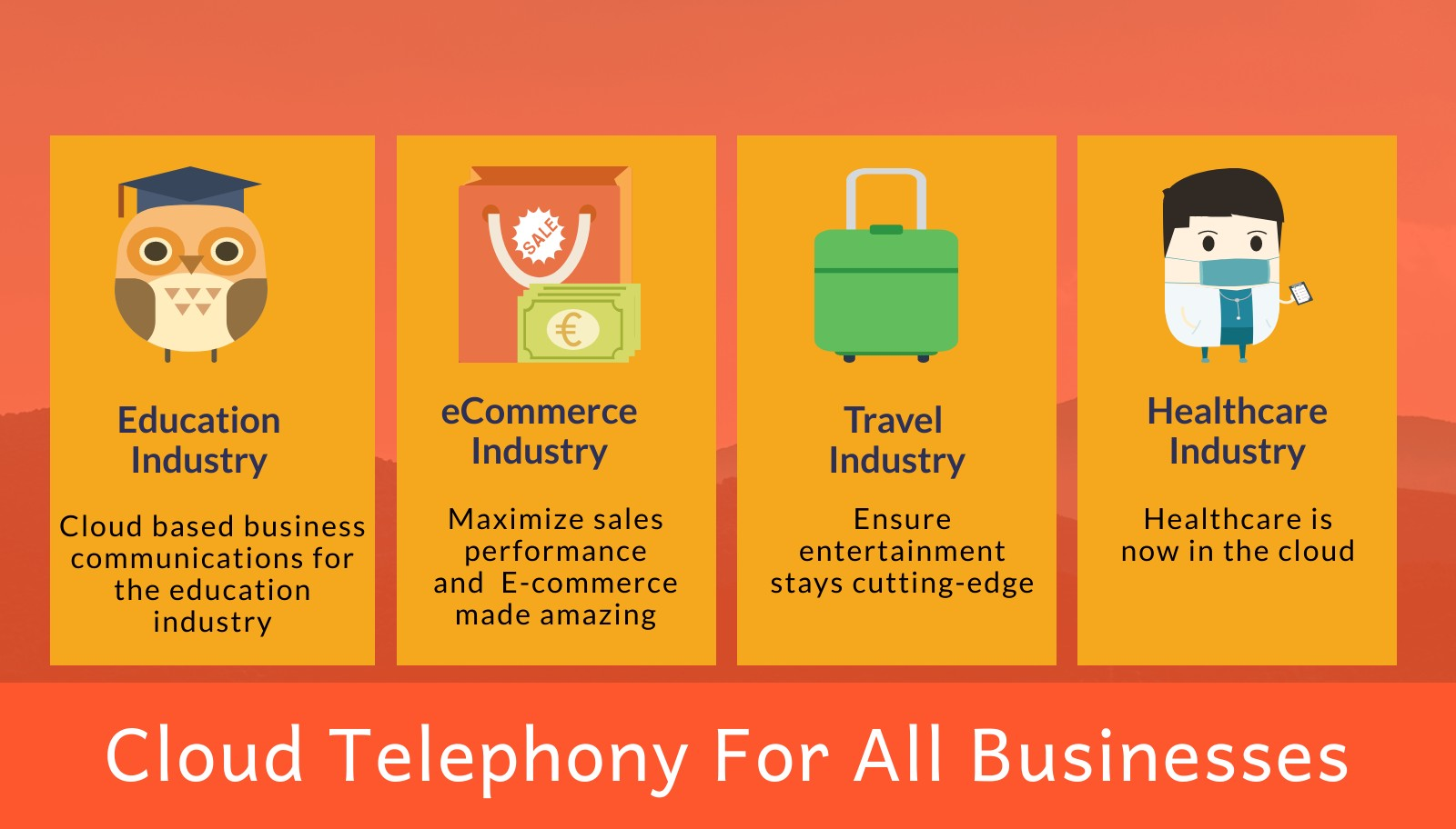 Cloud Telephony Service For SMBs and Startups