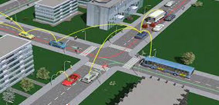 Intelligent Traffic Management System by Onnyx Electronisys