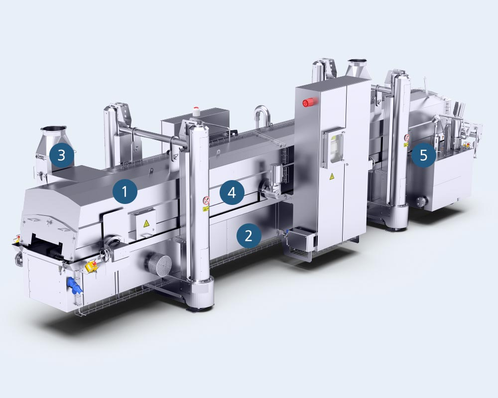 Meatball Forming Machine in India