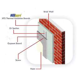 Building Insulation Services In Nagpur India - acehvacengineers