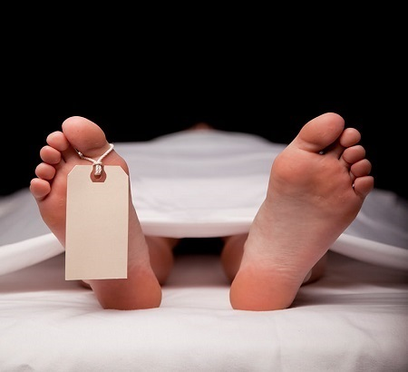 What Is Wrongful Death In Dallas?