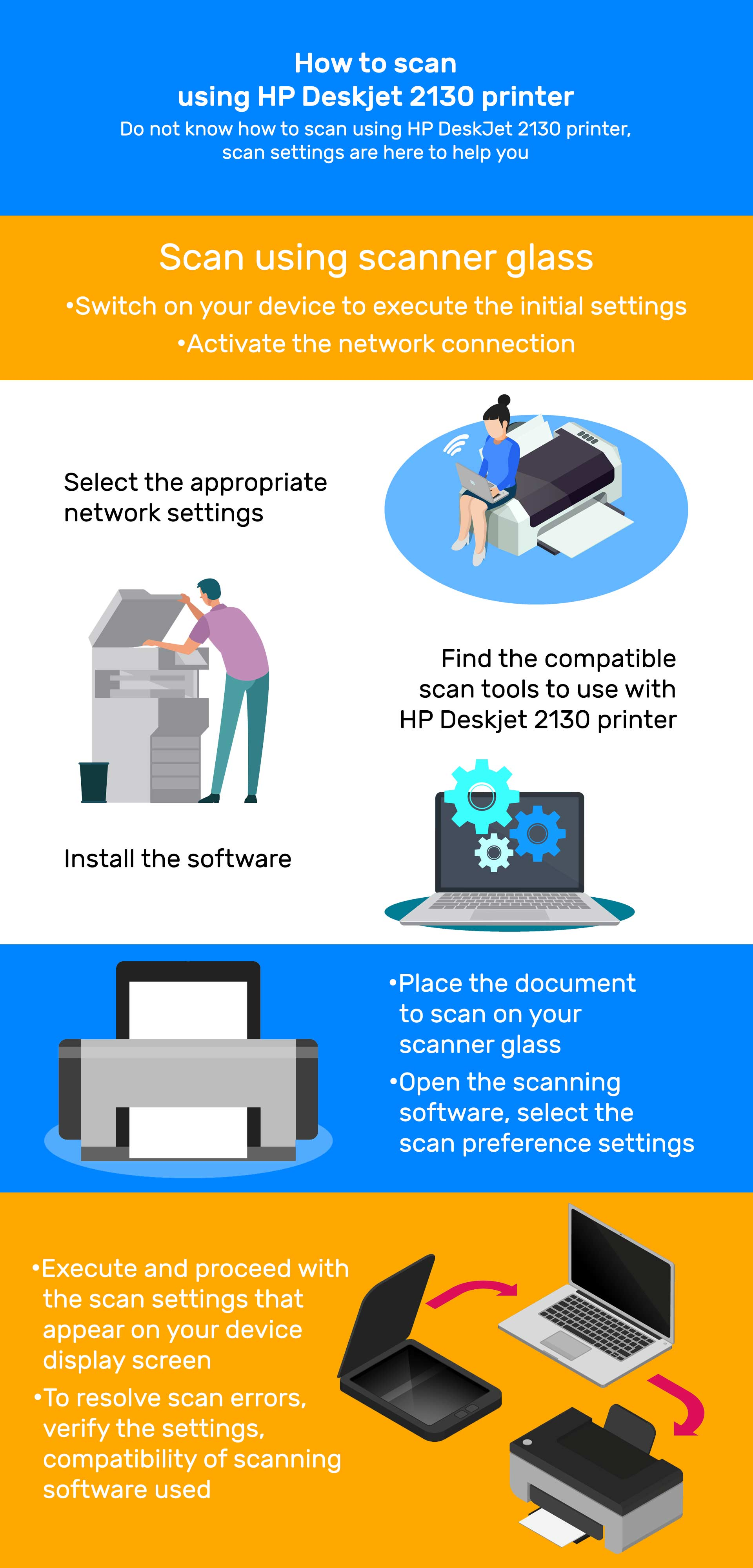 How To Scan Using HP DeskJet 2130 Printer via 123.hp.com/setup