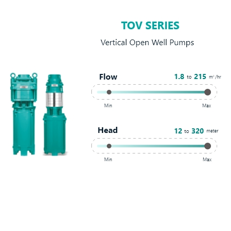 Tormac Pumps International Division | Submersible Products