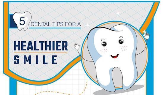 Wisdom Teeth Removal Toronto – Dentalx