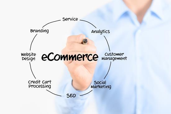Unleash the revenue-generating force of eCommerce with Openwave's solutions