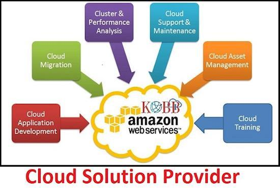 AWS Cloud Consulting Services | AWS Consulting India | Kobb Technology