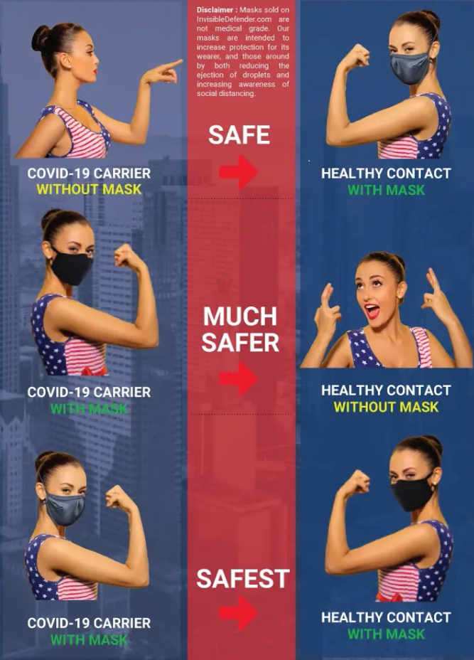 Face Mask Medical Supply