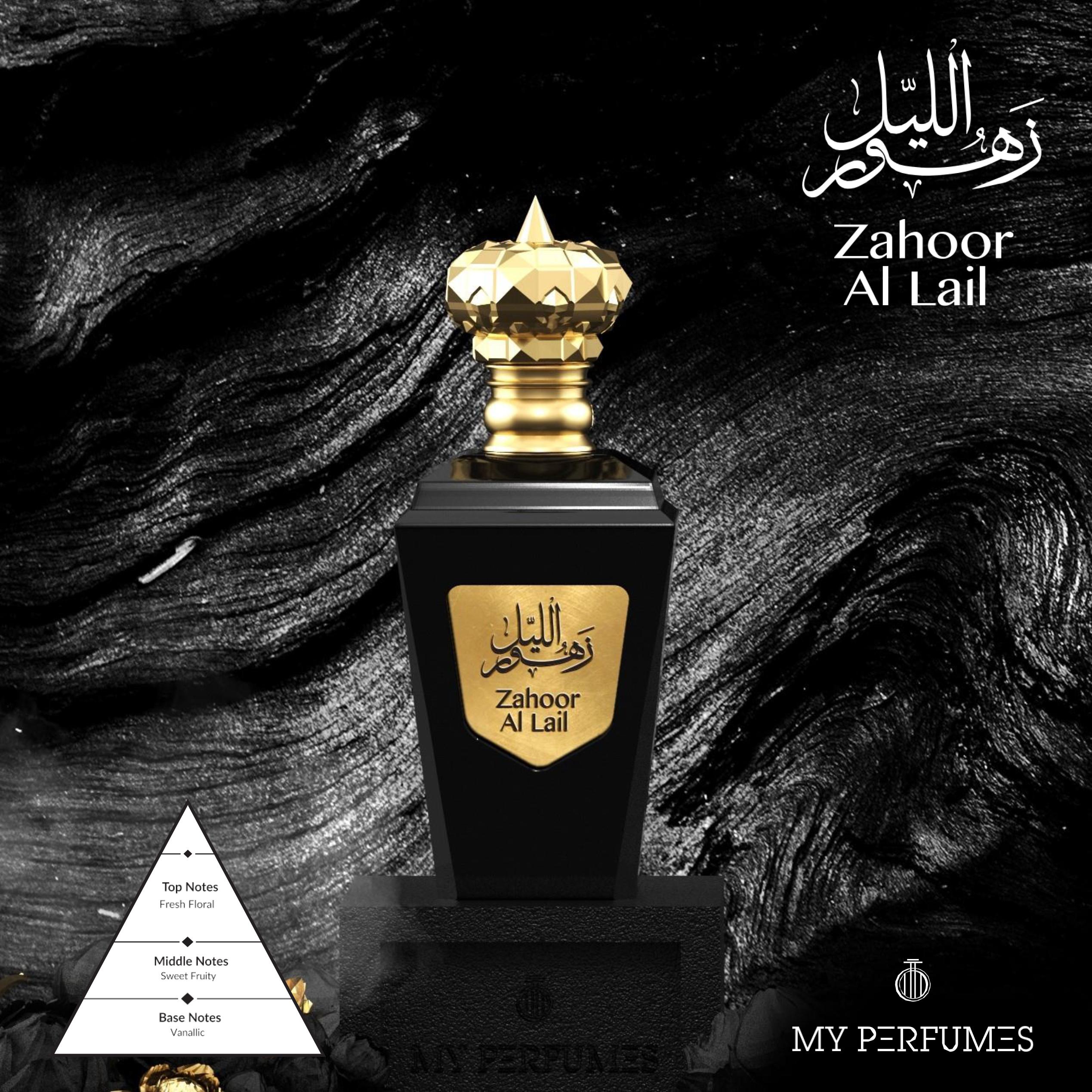 Best Niche Perfumes Dubai