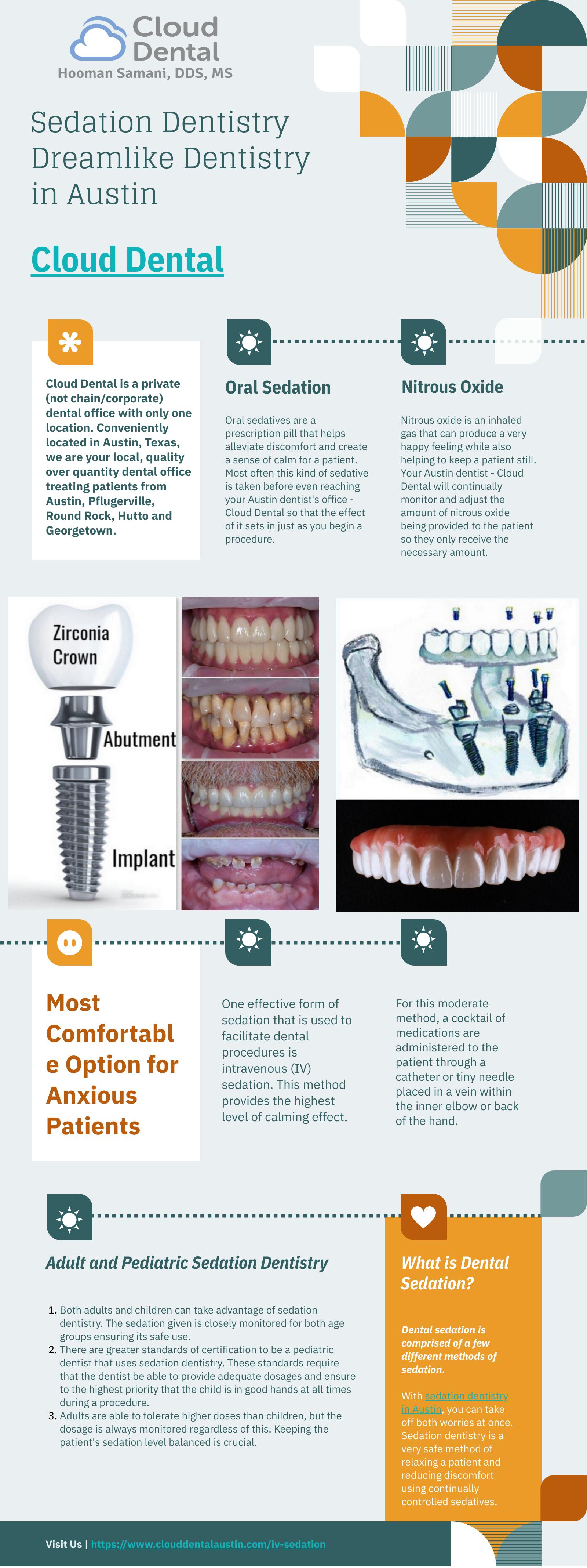 Dental Implants Austin Texas | Cloud Dental