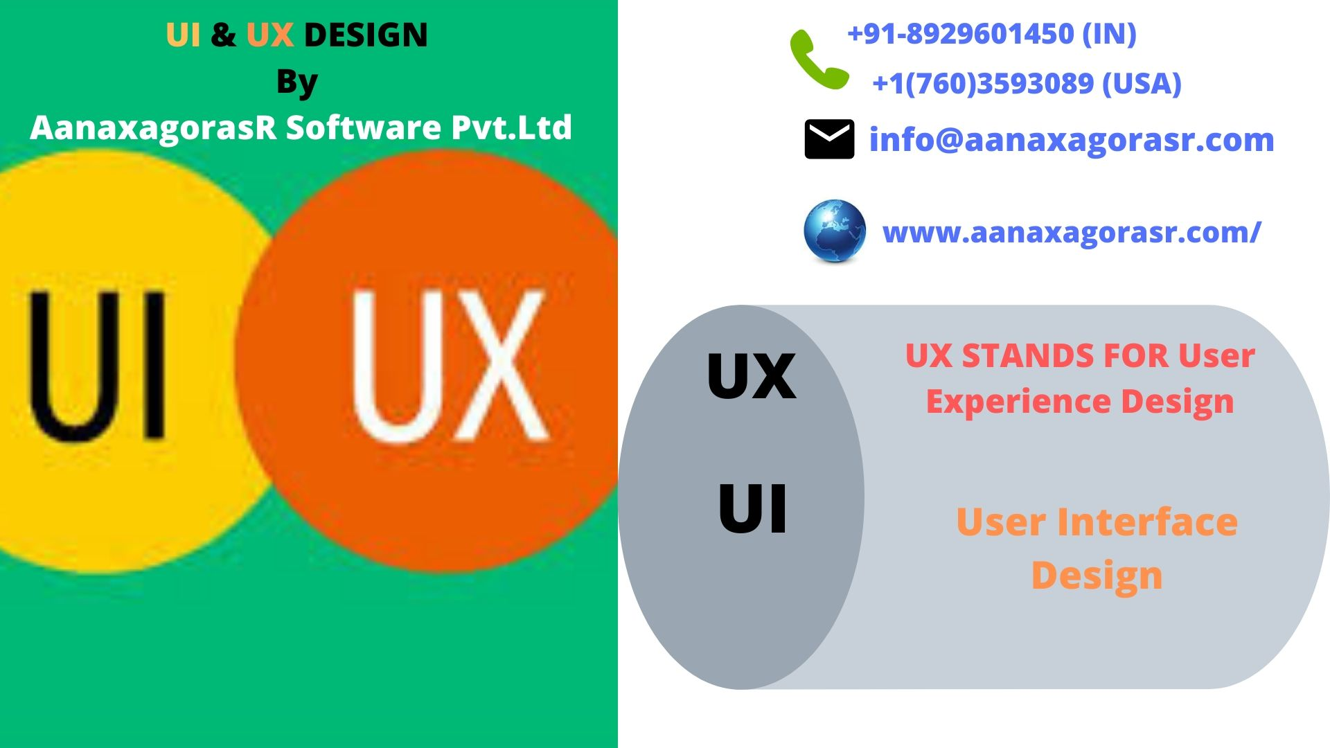 Find The Best Services of UI and UX Design In India