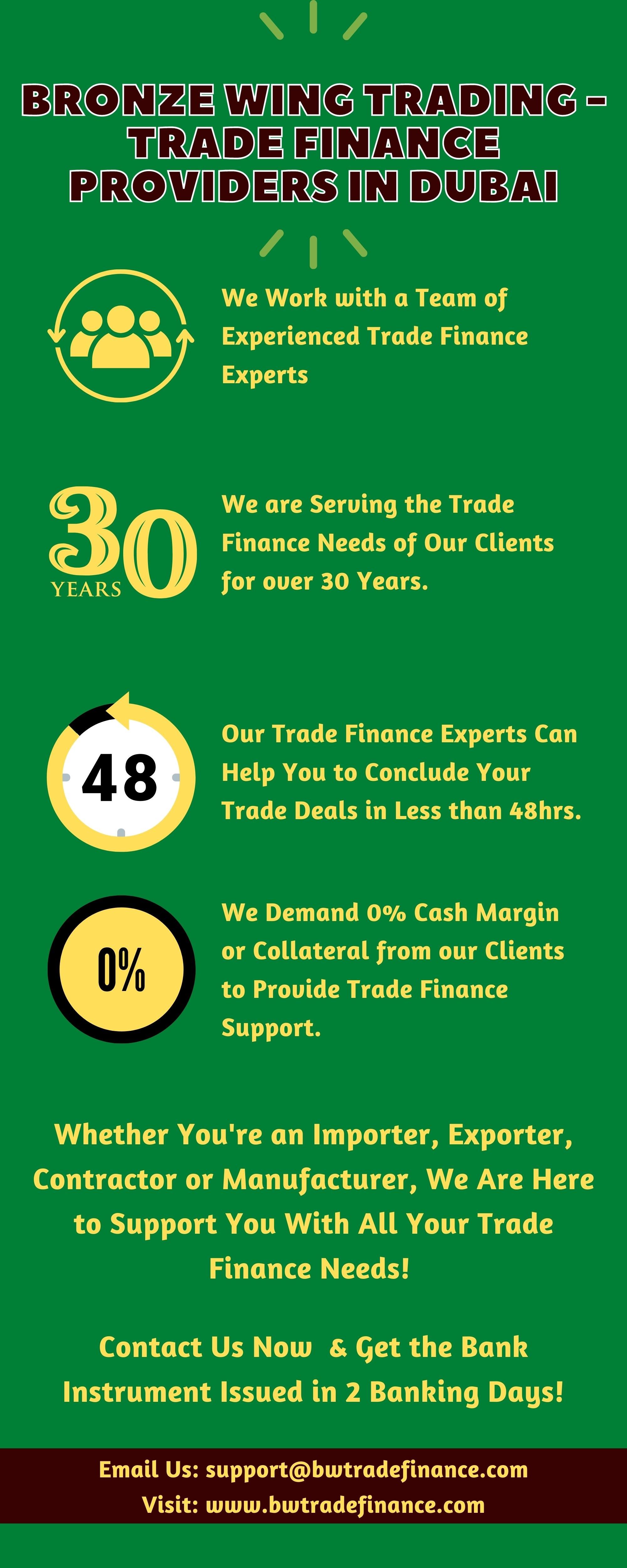 Infographics – Trade Finance Providers in Dubai