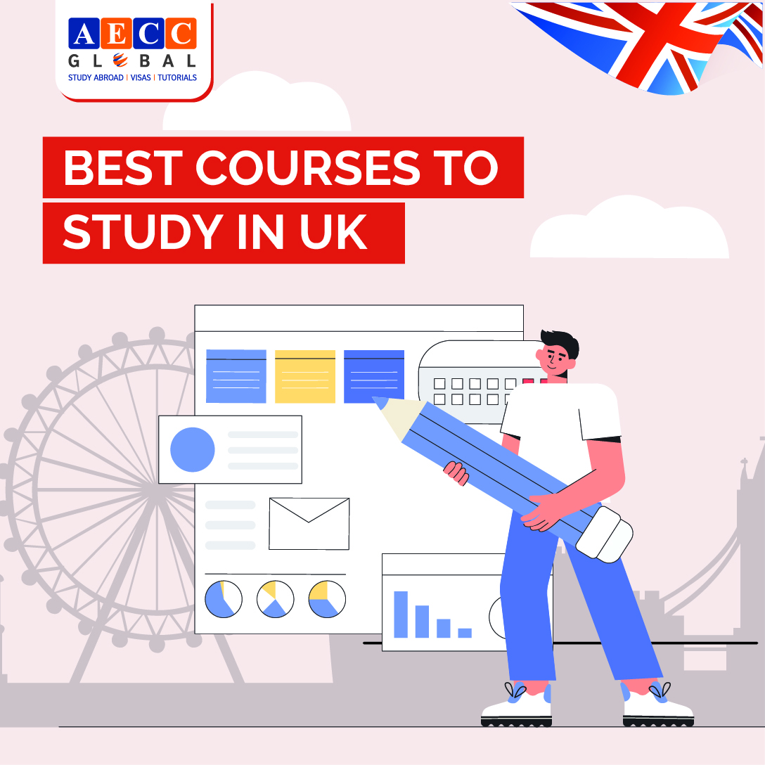 Best Courses to Study in UK (PG Courses in UK)
