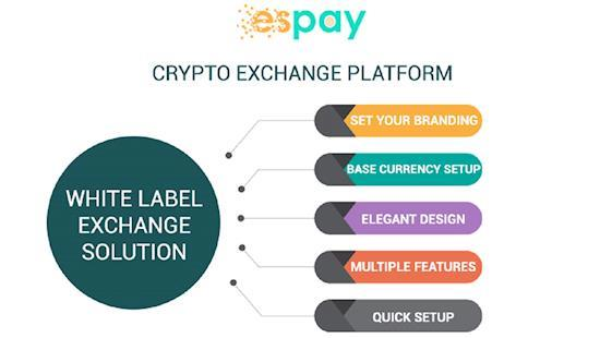 White Label Crypto Exchange Software
