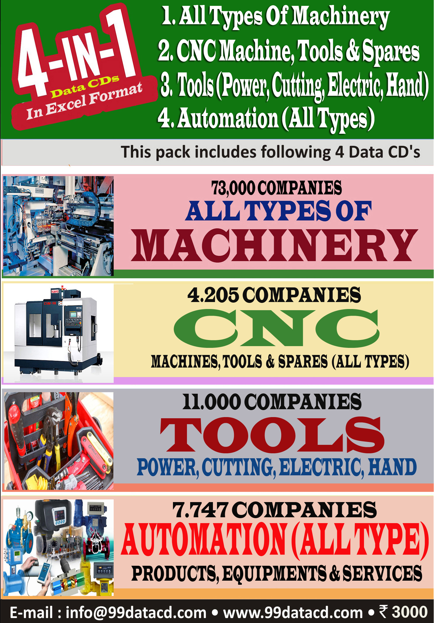 Machinery & Equipment Supplier Companies – Database & Directory