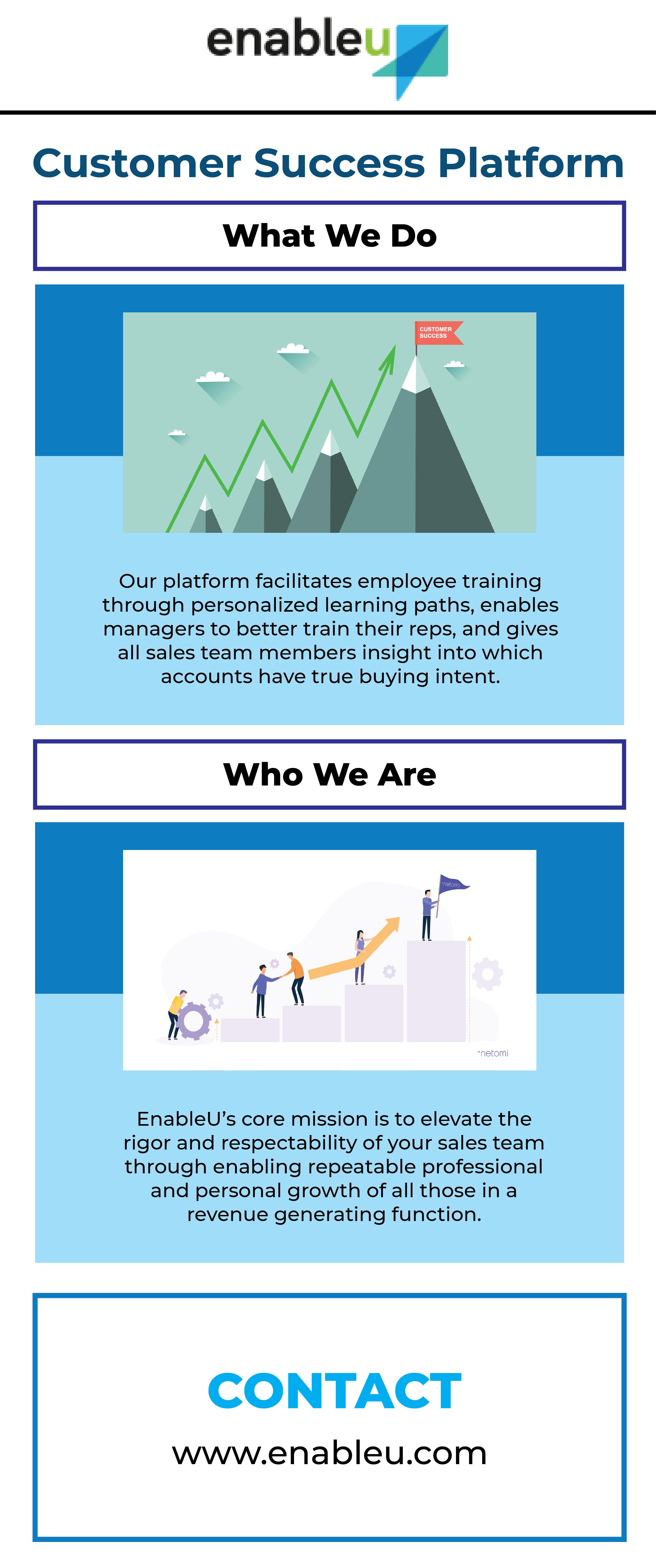 Customer Success Platform - World-Class Sales Team - EnableU