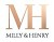 Milly And Henry Sydney Icon