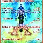 Dr. Madhuraj Vastu Guru Icon