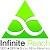 Infinite Reach Agency Icon