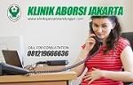 KLINIK ABORSI RADEN SALEH JAKARTA  Icon
