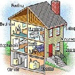 Red Dog Home Inspections Icon