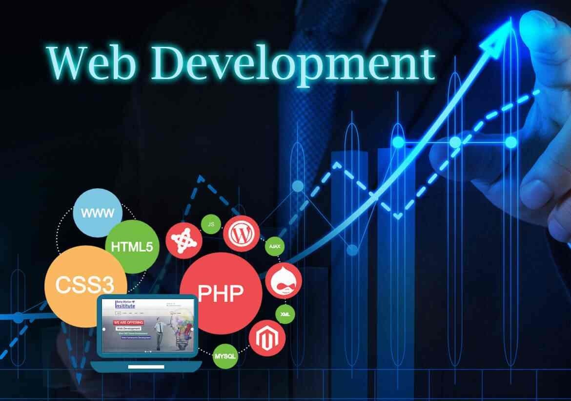 Website development |Website designing |Digital marketing
