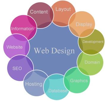 Web Design | SEO Company in Lebanon