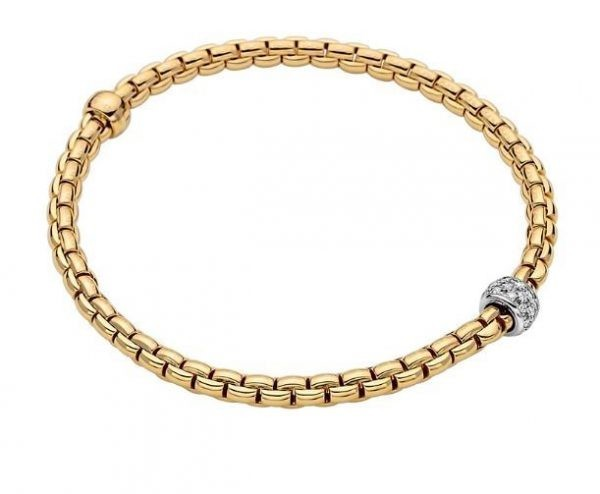 Pandora braceletts Pittsburgh