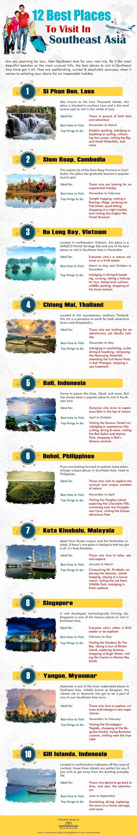 Adventures Asia - Around Asia Travel Blog [INFOGRAPHIC]