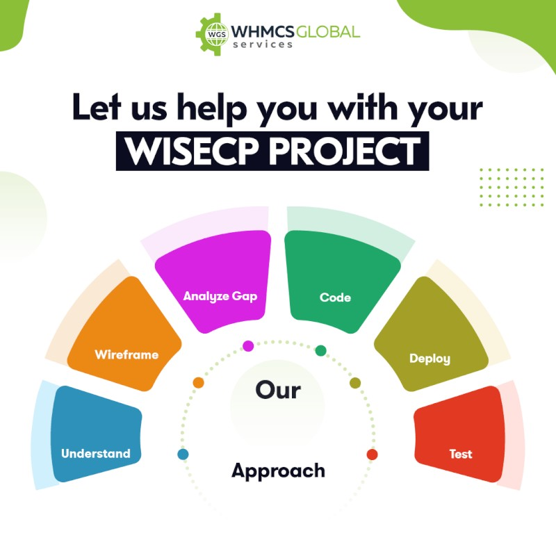 WISCEP PROJECT