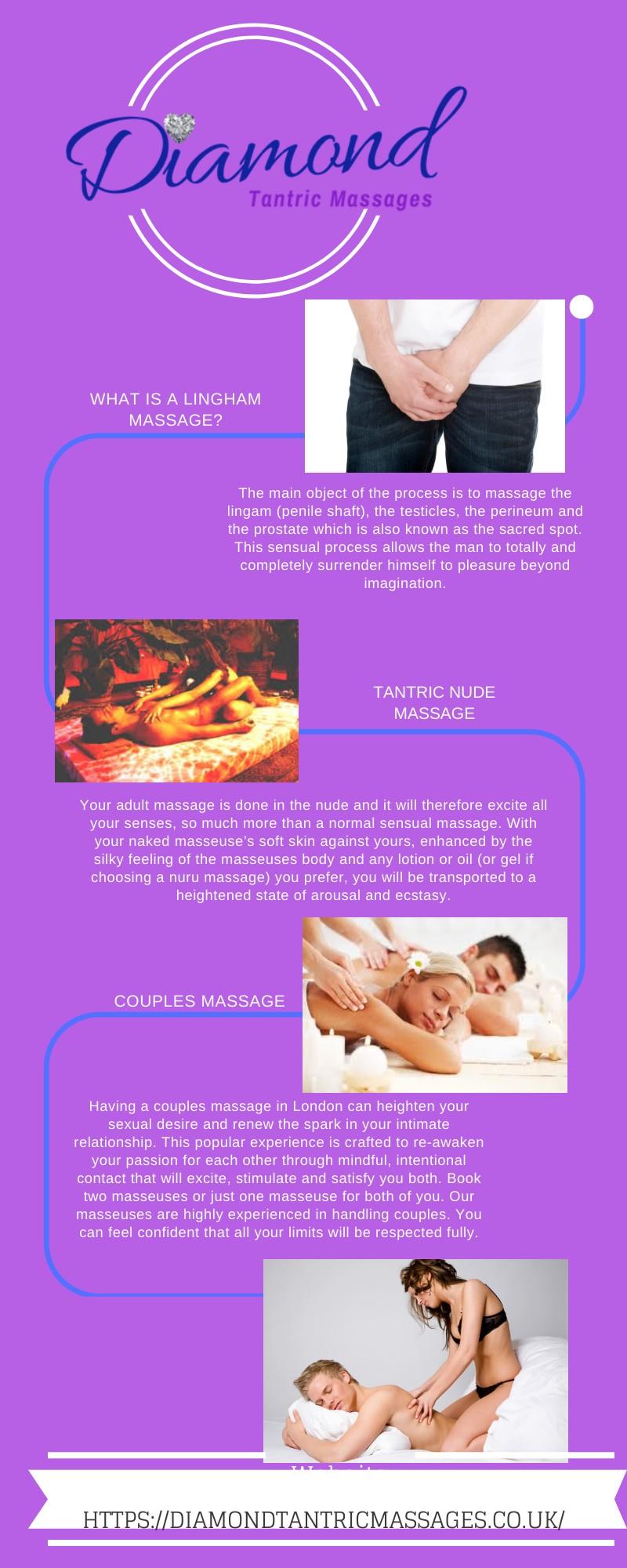 Lingam Massage Infographic
