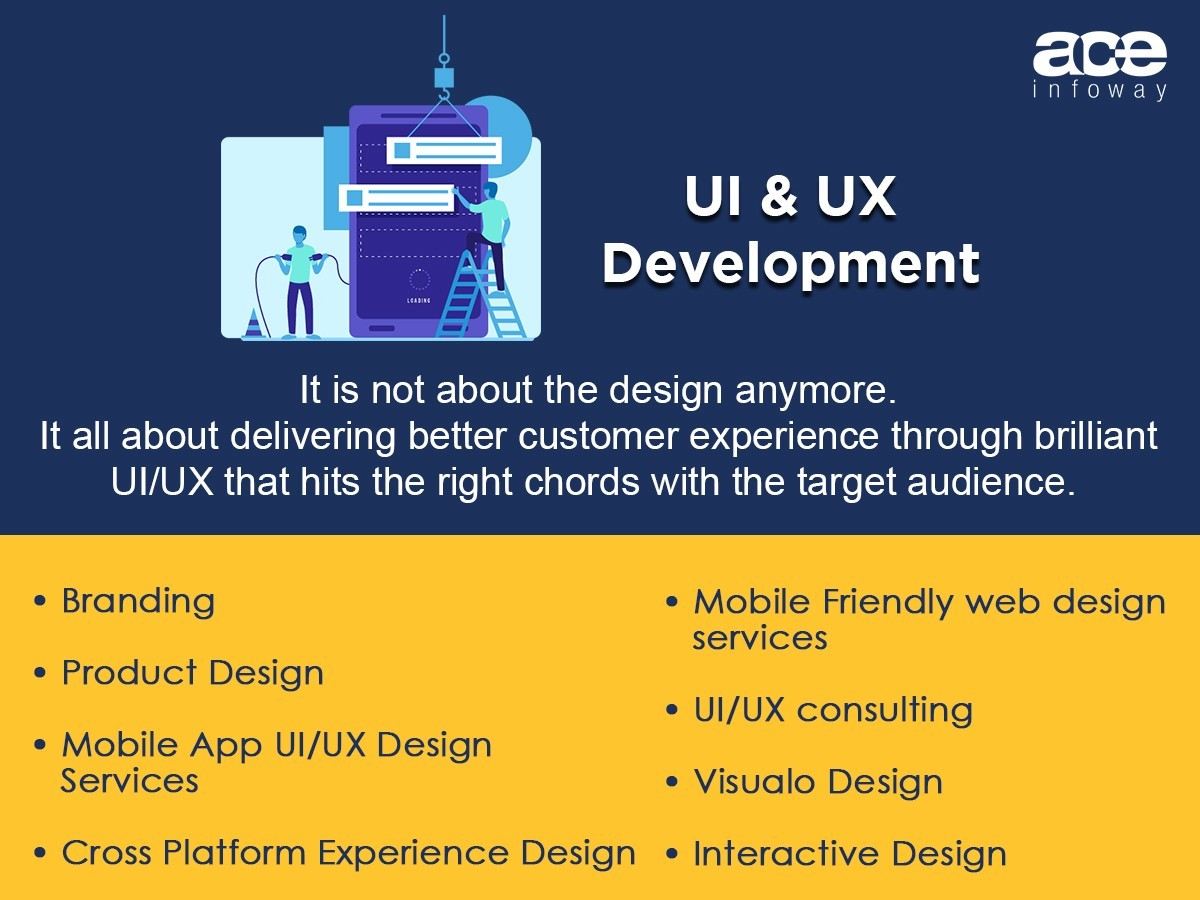 UI/UX Designing - Responsive Web Design