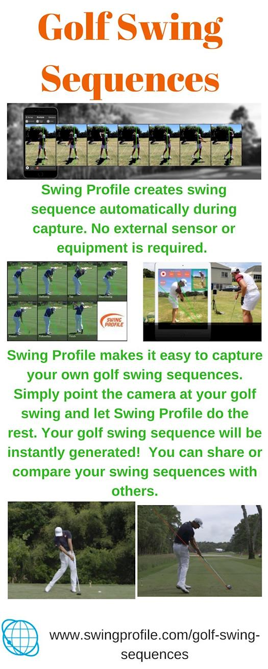 Create Your Own Golf Swing Sequences with Swing Profile