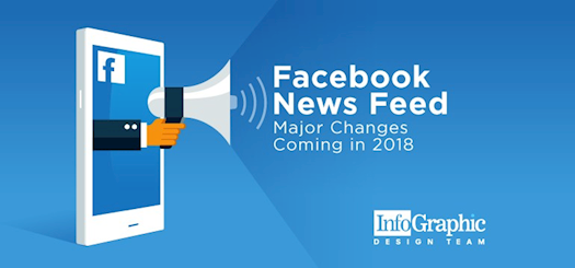 Facebook News Feed – Major Changes Coming in 2018