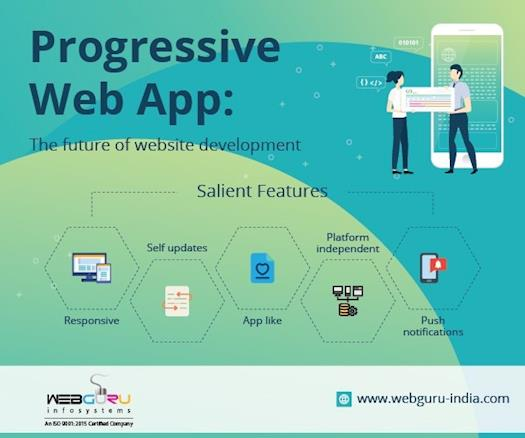 How Progressive Web App Is The Future Of Web Development - An Infographic