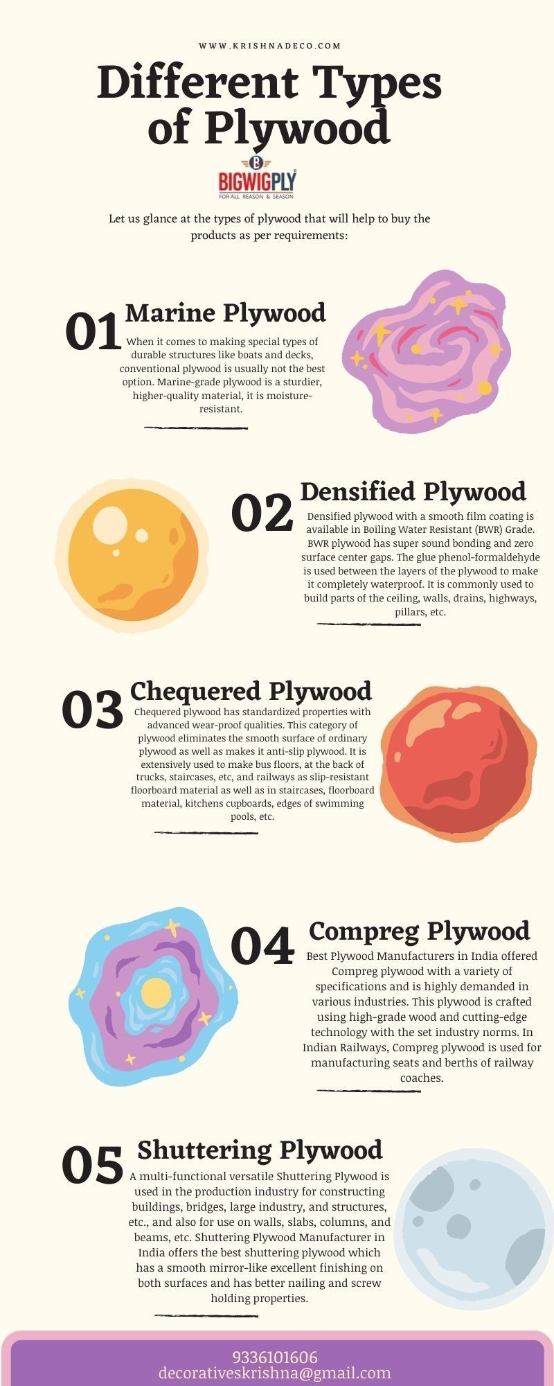 Different types of Plywood by best plywood manufacturers in India