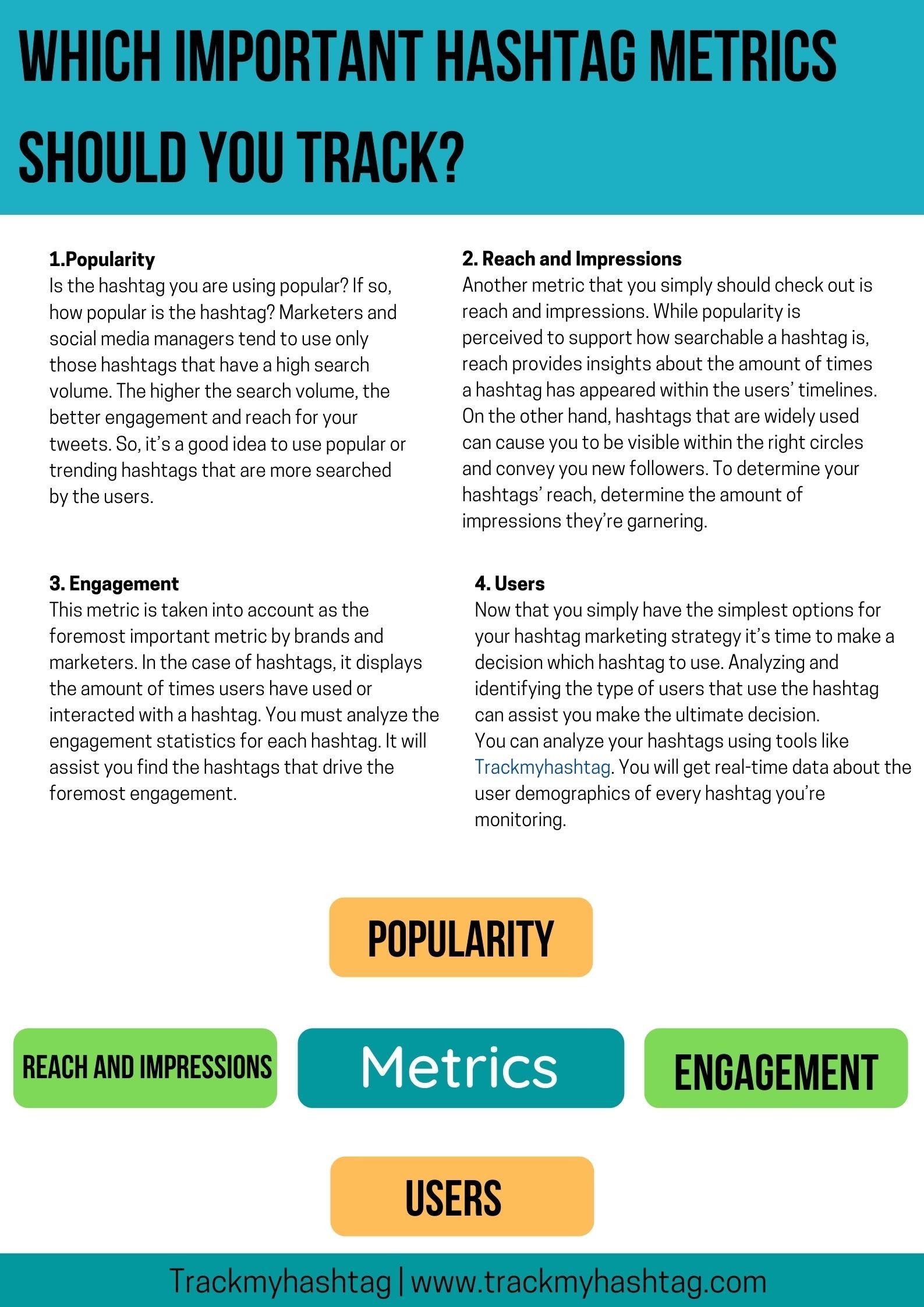 Hashtag Tracking Important Metrics