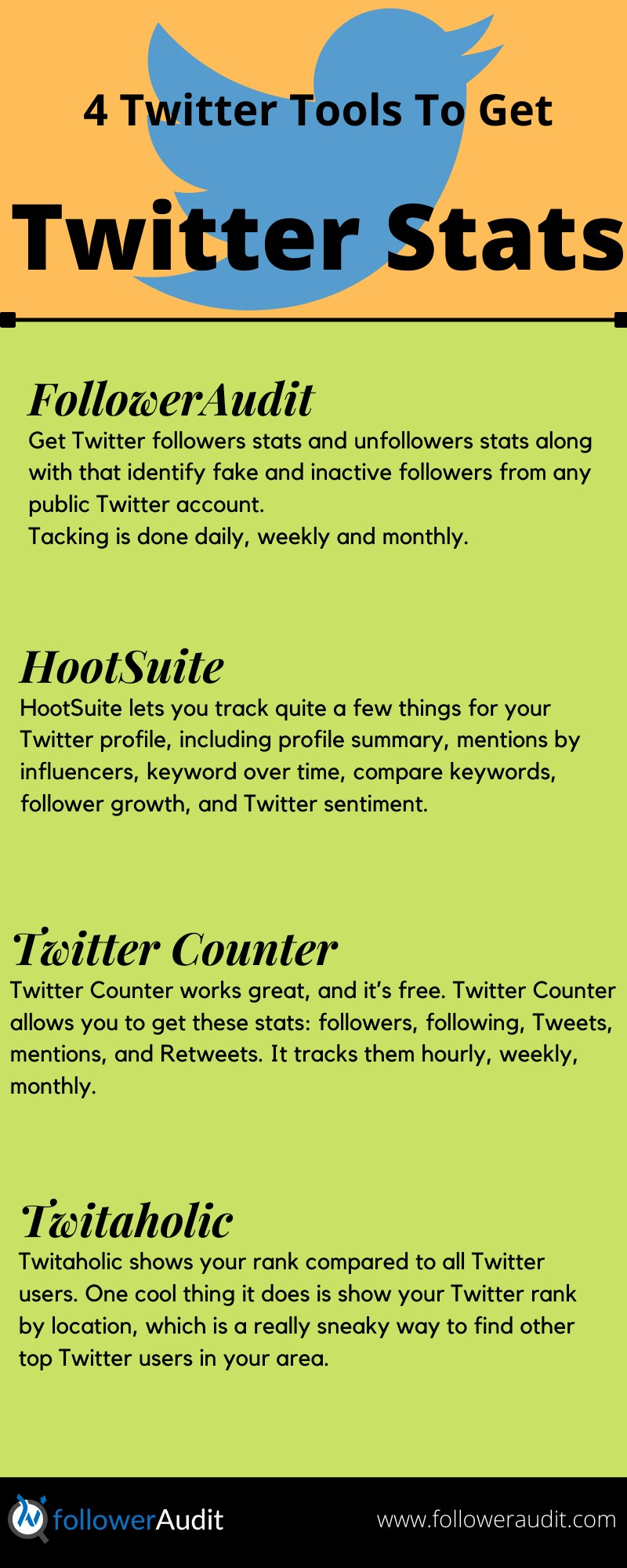 4 Twitter Tools To Get Twitter Stats