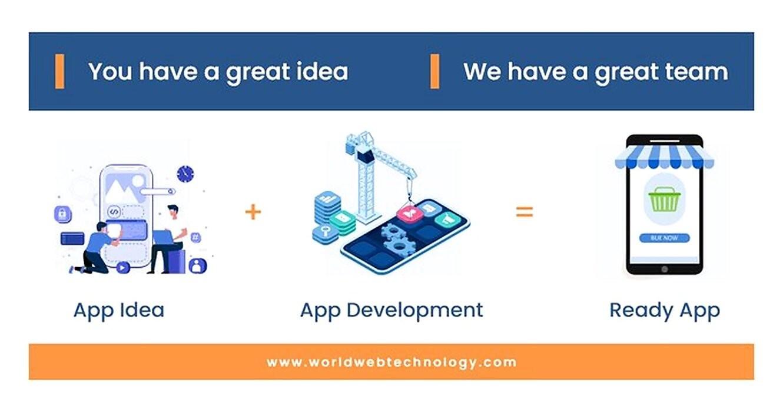 Mobile app Development services | Hire App Develope