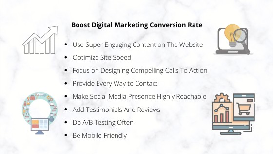 Digital Marketing Conversion Rate | Kuwait