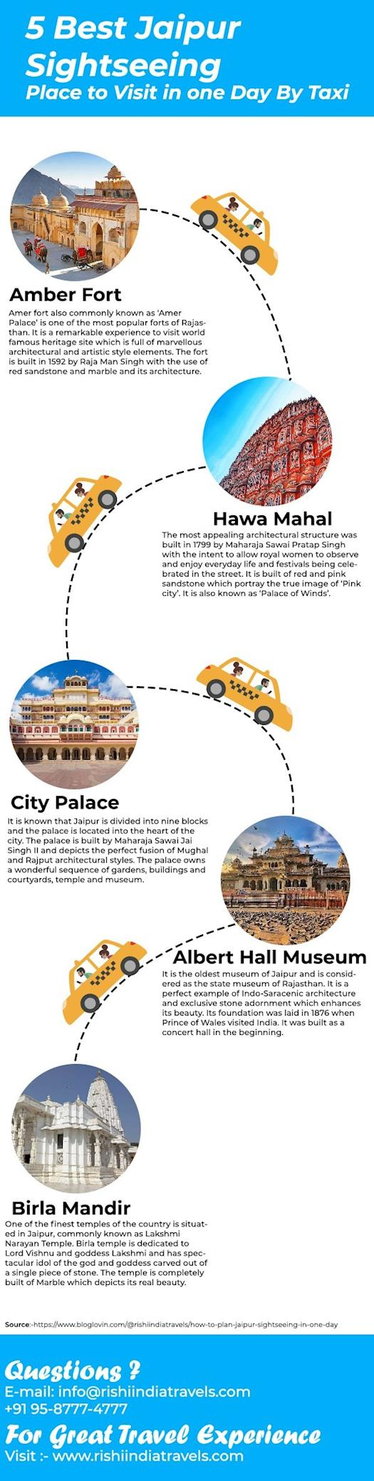 5 Best Sightseeing in Jaipur One Day
