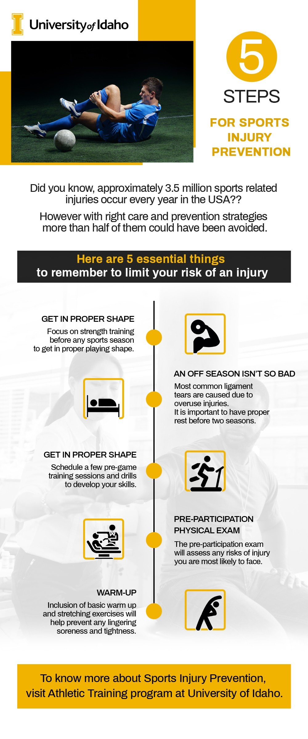 Sports injury in Athletic Training