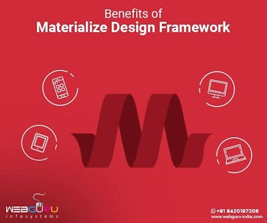How Is A Materialize Responsive Framework Useful?